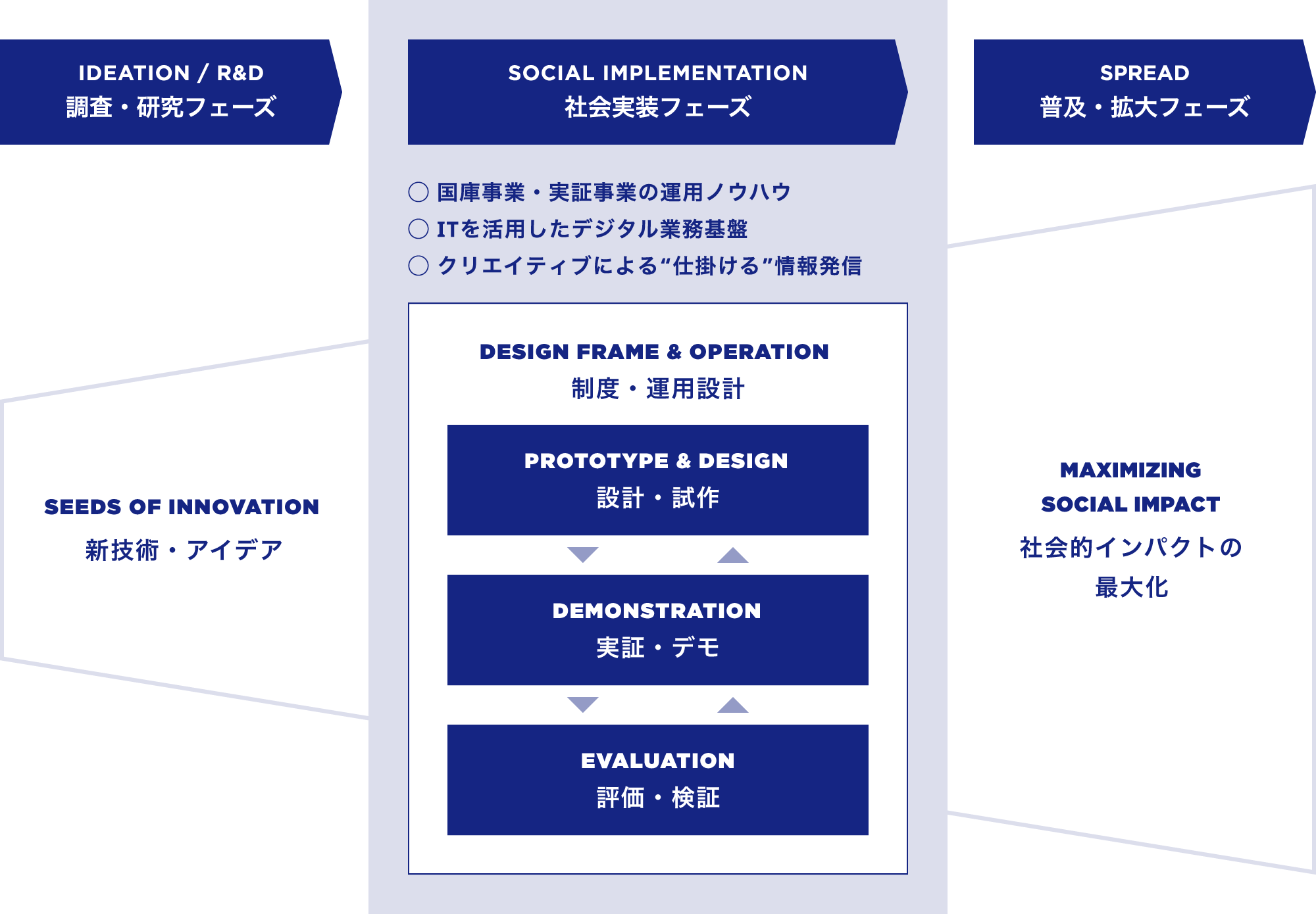 JISSUIのスキームイメージ